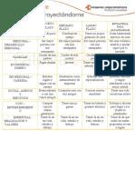 Planeación de metas y cuadrante de actividades