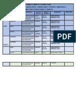 REPORTE DIARIO LIMPIEZA Y DESINFECCIÓN (1)