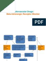 NSU_Beta Blocker_Med Chem