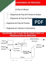 Diagramas de flujo y procesos