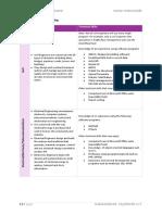 Technical skills list_Eng_v1.3