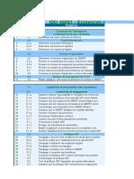 Check List ISO 45001