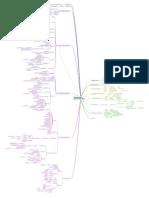 Mapa Instructivo Protocolo Fondo