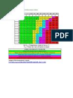 pdf_doc_Tableau_de_calcul_du_refroidissement_Eolien_1-1