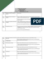Programación Psicología Evolutiva y Aprendizaje 2021 I