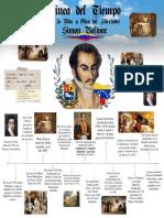 Linea del Tiempo  de la Vida y Obra del Libertador Simon Bolivar - Mariana Gutierrez (#2) - Maria Jose Briceño (3ero B)