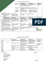 Informational essay rubric-RCBOE