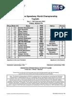 2021 FIM Ice Speedway World Championship Day 1 - Results Togliatti - 13.02.2021