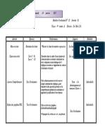 Module d'évaluationN° 2 J1