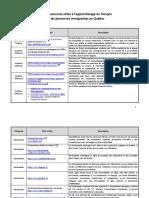 Ressources_utiles_apprentissage_francais