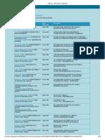 Lista de Normas Modificatorias de Ley Riesgos Del Trabajo