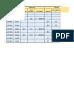 Formativa costos