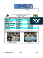 Diving Results 2010