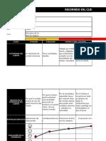 Activida 1 estructura de negocio