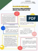 Alternaivas Solucion de Conflictos ALBEIRO ZIPAMOCHA & YULIETH SANCHEZ
