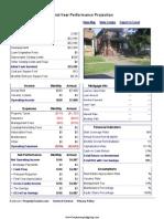 6693 Baldwin - Performance Report