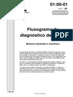 Fluxograma de Diagnóstico
