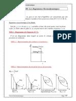 Aero Chimie-diagrammes Thermodynamiques