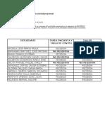 Verificación de entrega de la actividad programada