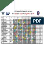 2021 FIM Ice Speedway World Championship - Final 14 02