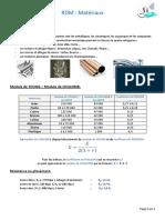 rdm_materiaux