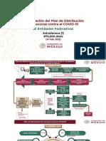 Sedena Plan Distribución Vacunas COVID-19