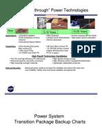 Power and Transportation Technologies DPT 00