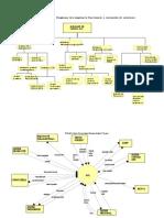Diagrame SIC 1