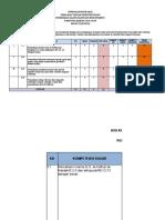Pemetaan dan Kisi-kisi PTS II Kelas 6 K13 (Websiteedukasi.com)