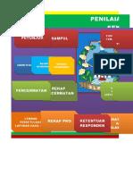 Aplikasi Pkg Sd Tika 2020