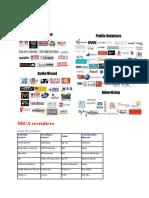 HDB COMPANY LIST.xlsx   Service Companies   Companies