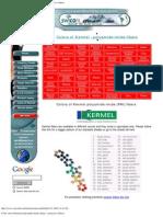 Color card of Kermel polyamide-imide shades - protective fabrics