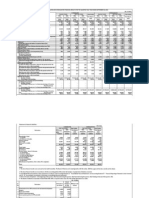 Financial Results_ Quarter and Half Year ended Sept 2010