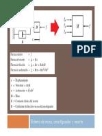Ejercitacion de Simulacion de Sistema de Segundo Orden