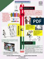 Infografia Social