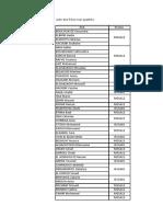 Liste des ESAs non qualifiés