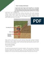 Sistem Grounding Listrik Rumah