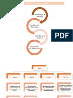 Dinámica del proceso sucesorio 2.0