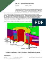 Anatomy of a Plated Hole
