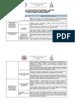2. MATRIZ DE PROPÓSITOS DE APRENDIZAJE - ÁREA EDUCACIÓN FÍSICA