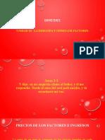 Unidad 10 - La Demanda y Oferta de Factores