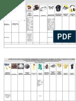 Anexo C Matriz Elementos de Protección Personal (EPP) - video 2 (1)