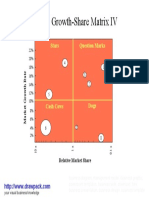 BCG's Growth-Share Matrix IV business diagram
