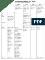 religio-political affiliations relevant to nt studies