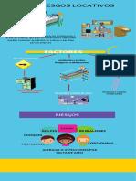 riesgos locativos infografía