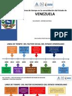 LINEA DE TIEMPO VENEZUELA