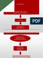 LOS PRINCIPIOS ADMINISTRATIVOS A LA REFORMA ADMINISTRATIVA 4TOOOOO
