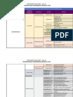Clasificación Taxonómica de Virus Segun Comité Internacional de Taxonomía Viral
