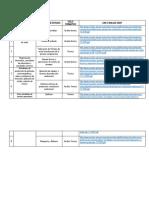 Programas de Estudio - Publicados Cnof