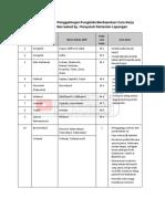 Tabel Penggolongan Fungisida (1)